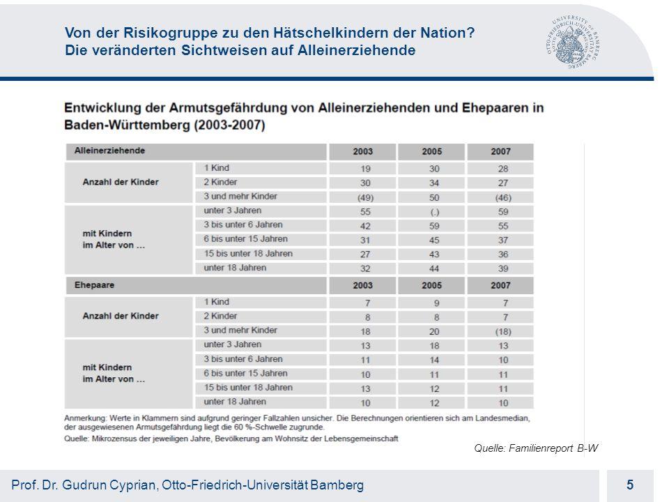 Otto-Friedrich-Universität Bamberg 5 5 Prof. Dr.