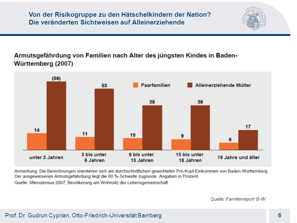 Otto-Friedrich-Universität Bamberg 6 6 Prof. Dr.