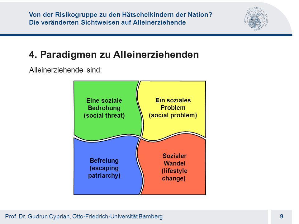 Otto-Friedrich-Universität Bamberg 20 Prof.Dr.