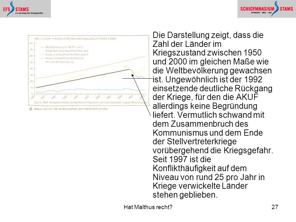 Hat Malthus recht?27 Die Darstellung zeigt, dass die Zahl der Länder im Kriegszustand zwischen 1950 und 2000 im gleichen Maße wie die Weltbevölkerung