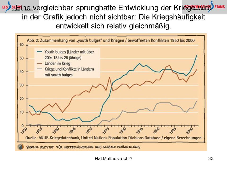 Hat Malthus recht?33 Eine vergleichbar sprunghafte Entwicklung der Kriege wird in der Grafik jedoch nicht sichtbar: Die Kriegshäufigkeit entwickelt si