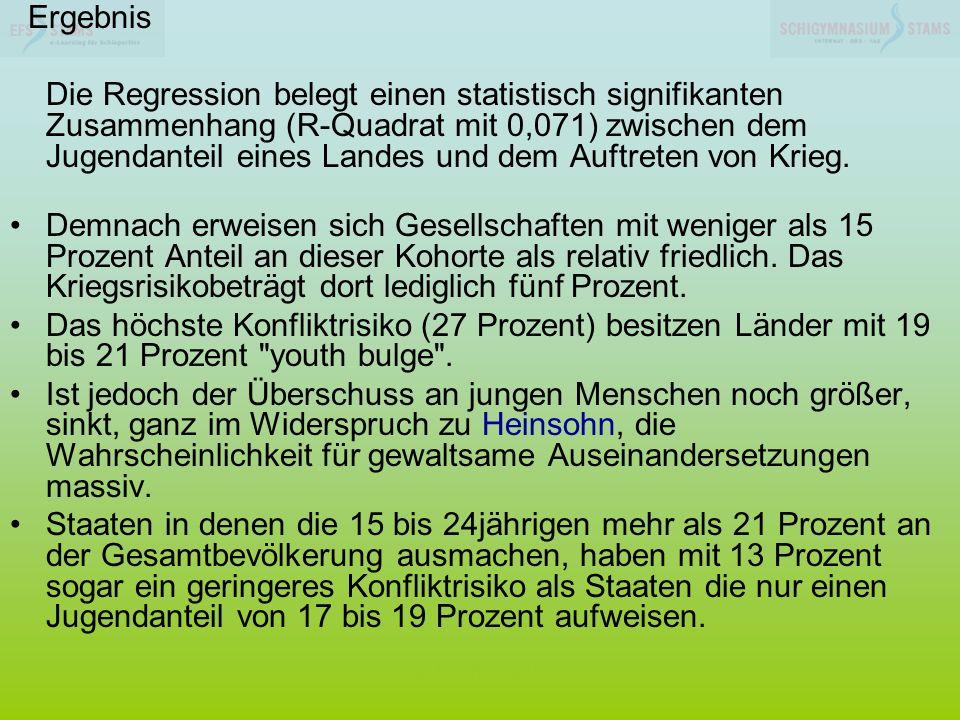 Hat Malthus recht?36 Ergebnis Die Regression belegt einen statistisch signifikanten Zusammenhang (R-Quadrat mit 0,071) zwischen dem Jugendanteil eines
