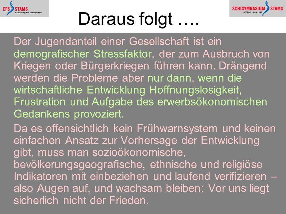 Hat Malthus recht?52 Daraus folgt …. Der Jugendanteil einer Gesellschaft ist ein demografischer Stressfaktor, der zum Ausbruch von Kriegen oder Bürger