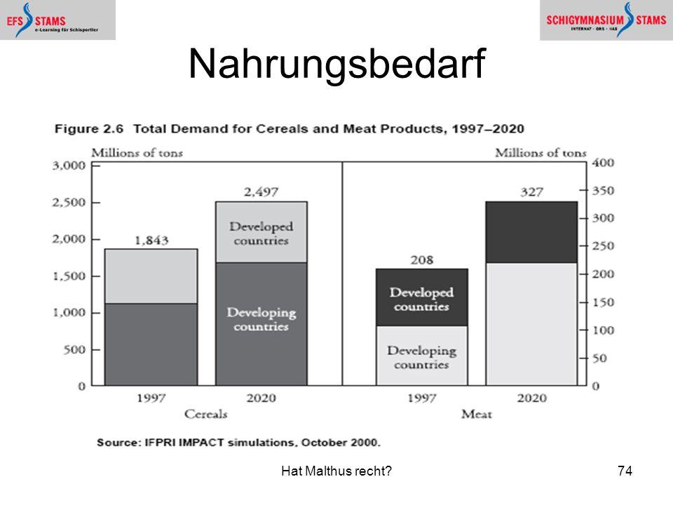 Hat Malthus recht?74 Nahrungsbedarf
