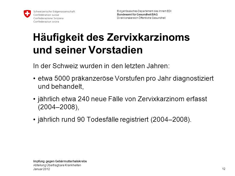 Impfung gegen Gebärmutterhalskrebs Abteilung Übertragbare Krankheiten Januar 2012 Eidgenössisches Departement des Innern EDI Bundesamt für Gesundheit BAG Direktionsbereich Öffentliche Gesundheit Häufigkeit des Zervixkarzinoms und seiner Vorstadien In der Schweiz wurden in den letzten Jahren: etwa 5000 präkanzeröse Vorstufen pro Jahr diagnostiziert und behandelt, jährlich etwa 240 neue Fälle von Zervixkarzinom erfasst (2004–2008), jährlich rund 90 Todesfälle registriert (2004–2008).