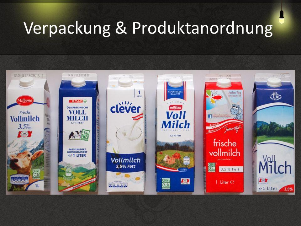 Verpackung & Produktanordnung
