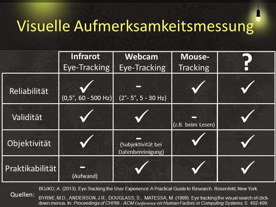 Visuelle Aufmerksamkeitsmessung Infrarot Eye-Tracking Webcam Eye-Tracking Mouse- Tracking Validität Praktikabilität Reliabilität (0,5°, 60 - 500 Hz) (2°- 5°, 5 - 30 Hz) Objektivität - - - BOJKO, A.