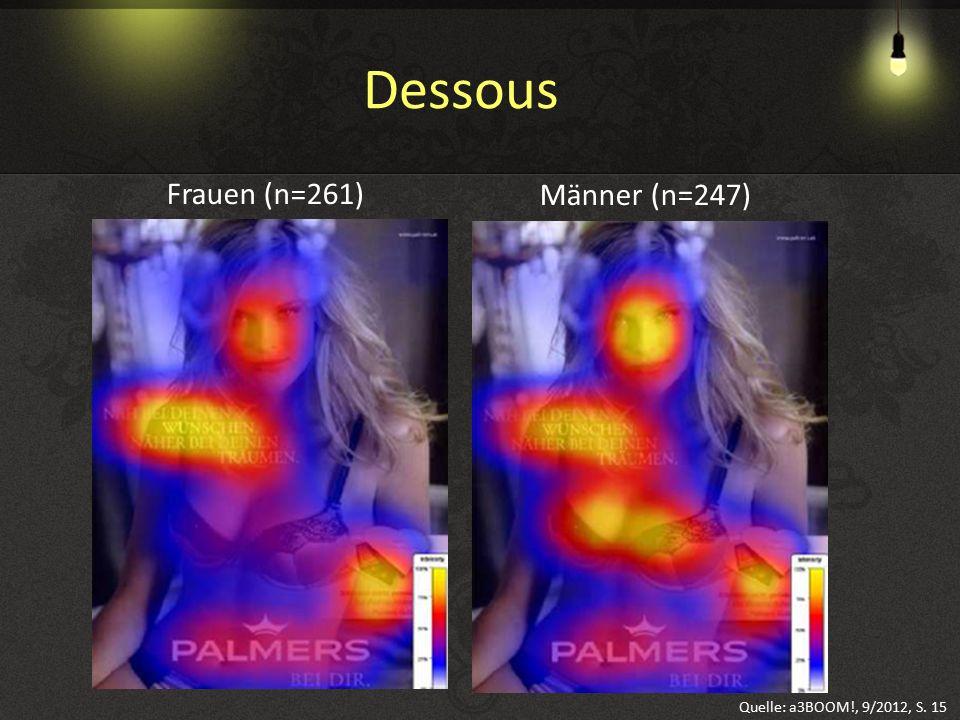 Männer (n=247) Frauen (n=261) Quelle: a3BOOM!, 9/2012, S. 15 Dessous