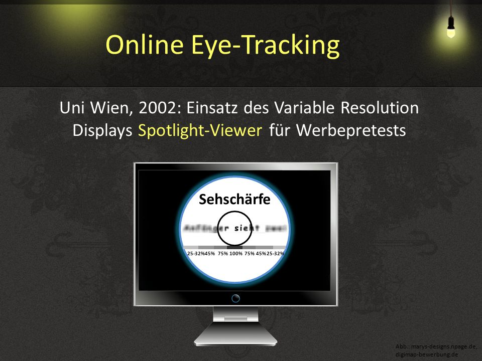 Abb.: marys-designs.npage.de, digimap-bewerbung.de Fovea Sehschärfe 100% 75% 45%25-32% 75% 45% 25-32% Uni Wien, 2002: Einsatz des Variable Resolution Displays Spotlight-Viewer für Werbepretests Online Eye-Tracking