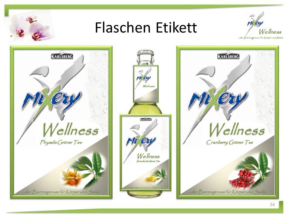 Produktkonzept 33 Wellness …der Biermixgenuss für Körper und Seele