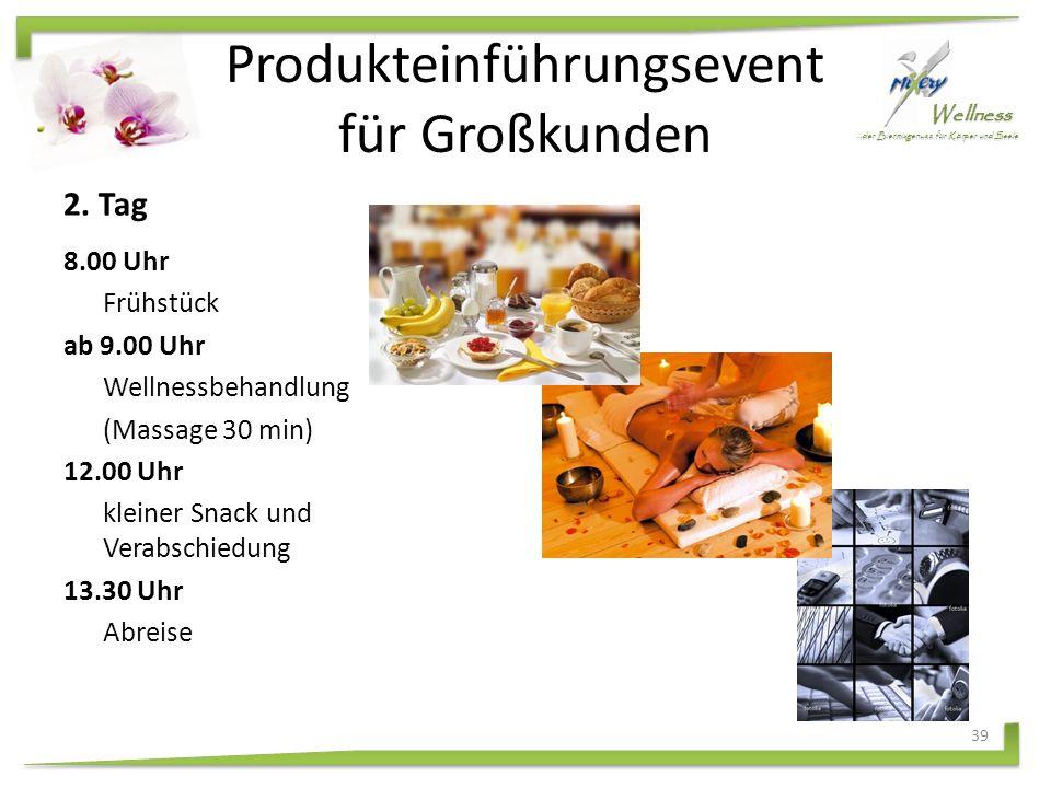Produkteinführungsevent für Großkunden 1.
