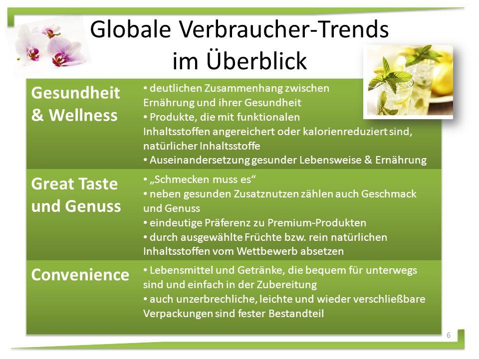 Globale Verbraucher-Trends im Überblick 5