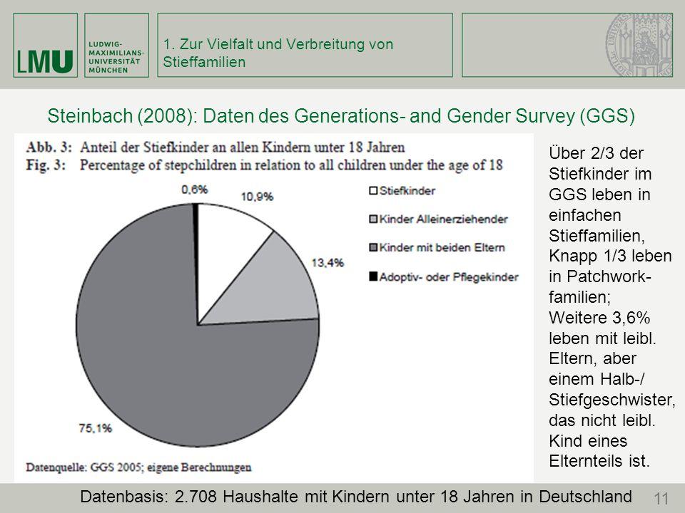1. Zur Vielfalt und Verbreitung von Stieffamilien Steinbach (2008): Daten des Generations- and Gender Survey (GGS) 11 Datenbasis: 2.708 Haushalte mit