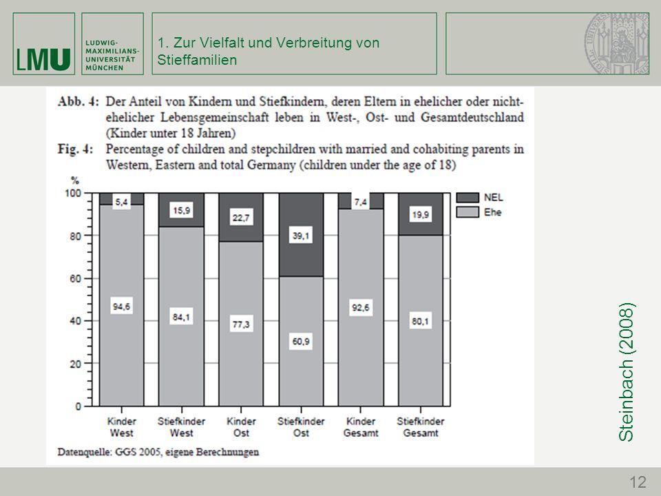 1. Zur Vielfalt und Verbreitung von Stieffamilien Steinbach (2008) 12