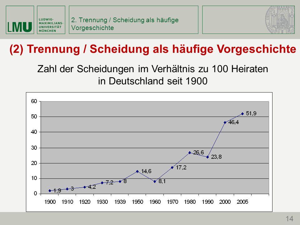 (2) Trennung / Scheidung als häufige Vorgeschichte Zahl der Scheidungen im Verhältnis zu 100 Heiraten in Deutschland seit 1900 2.
