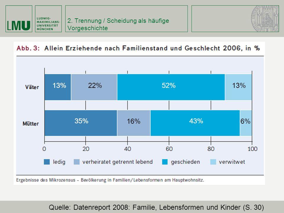 2. Trennung / Scheidung als häufige Vorgeschichte Quelle: Datenreport 2008: Familie, Lebensformen und Kinder (S. 30) 43% 52% 35% 16% 6% 22%13%