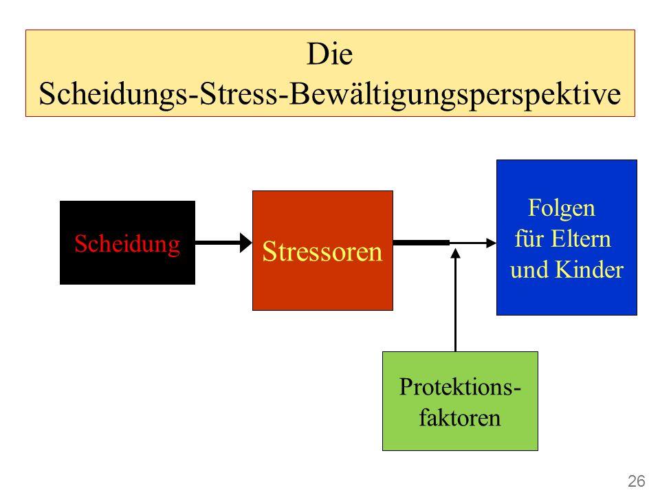 Die Scheidungs-Stress-Bewältigungsperspektive Scheidung Protektions- faktoren Folgen für Eltern und Kinder Stressoren 26