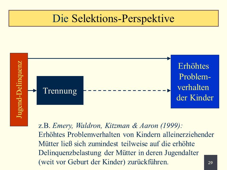 Die Selektions-Perspektive Trennung Erhöhtes Problem- verhalten der Kinder Jugend-Delinquenz z.B.