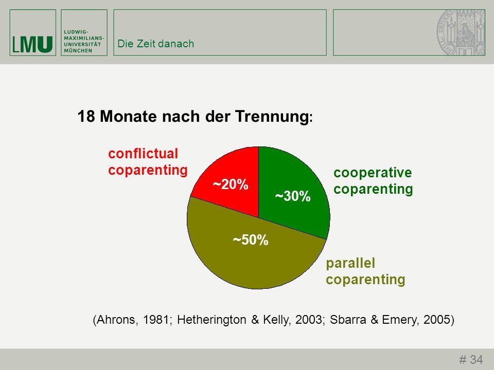 18 Monate nach der Trennung : ~50% ~30% ~20% conflictual coparenting parallel coparenting cooperative coparenting (Ahrons, 1981; Hetherington & Kelly, 2003; Sbarra & Emery, 2005) # 34 Die Zeit danach