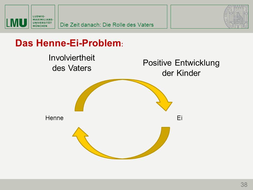 Das Henne-Ei-Problem : Involviertheit des Vaters Positive Entwicklung der Kinder Die Zeit danach: Die Rolle des Vaters 38 HenneEi