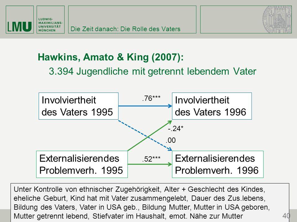 Die Zeit danach: Die Rolle des Vaters Hawkins, Amato & King (2007): 3.394 Jugendliche mit getrennt lebendem Vater Involviertheit des Vaters 1995 Involviertheit des Vaters 1996 Externalisierendes Problemverh.