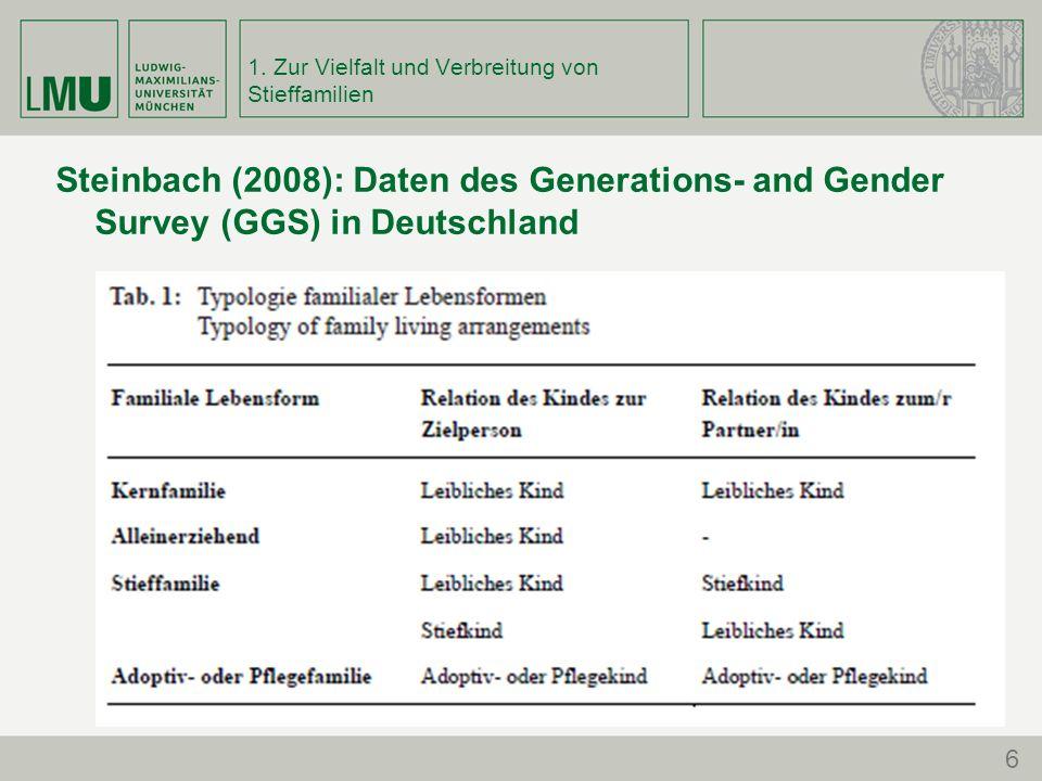 1. Zur Vielfalt und Verbreitung von Stieffamilien Steinbach (2008): Daten des Generations- and Gender Survey (GGS) in Deutschland 6