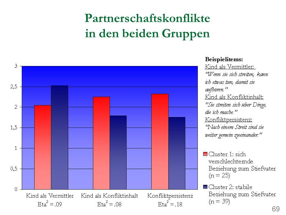 69 Partnerschaftskonflikte in den beiden Gruppen