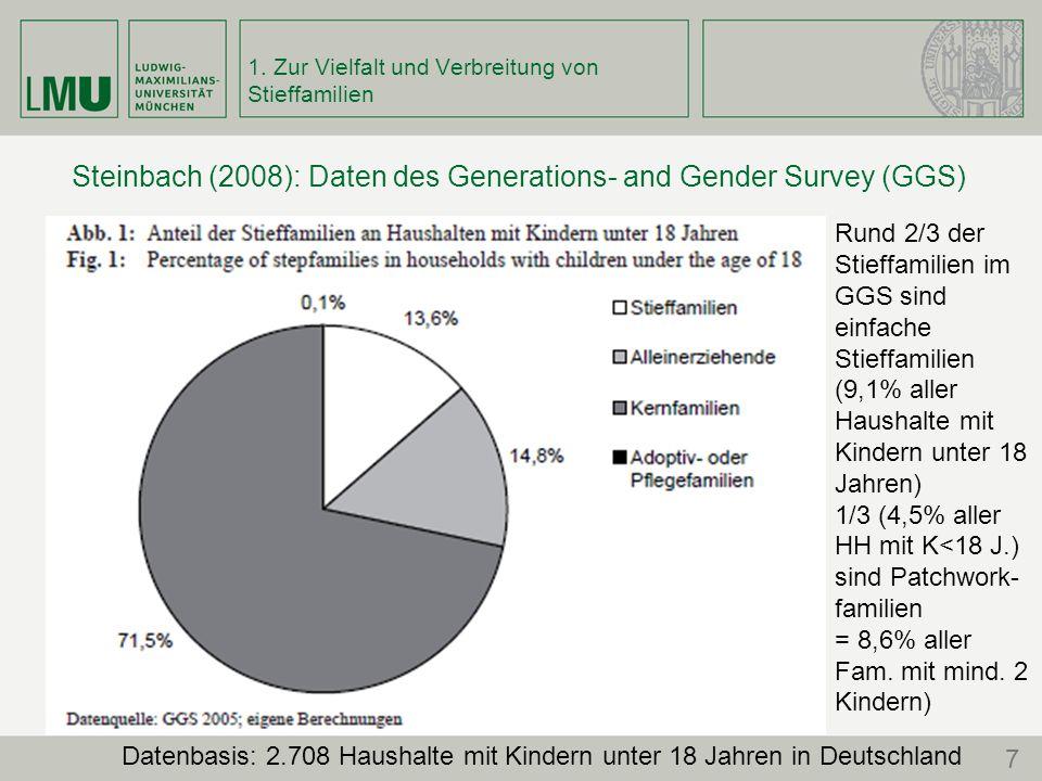 1. Zur Vielfalt und Verbreitung von Stieffamilien Steinbach (2008): Daten des Generations- and Gender Survey (GGS) 7 Datenbasis: 2.708 Haushalte mit K