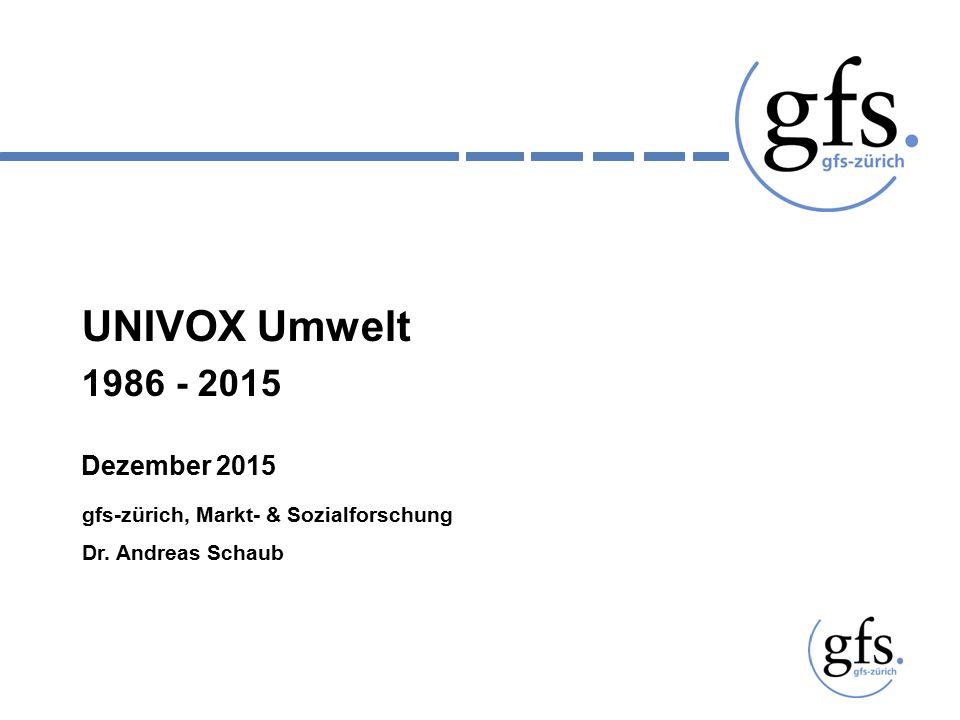 UNIVOX Umwelt 1986 - 2015 Dezember 2015 gfs-zürich, Markt- & Sozialforschung Dr. Andreas Schaub