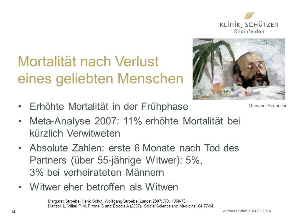 Mortalität nach Verlust eines geliebten Menschen Erhöhte Mortalität in der Frühphase Meta-Analyse 2007: 11% erhöhte Mortalität bei kürzlich Verwitweten Absolute Zahlen: erste 6 Monate nach Tod des Partners (über 55-jährige Witwer): 5%, 3% bei verheirateten Männern Witwer eher betroffen als Witwen Margaret Stroebe, Henk Schut, Wolfgang Stroebe.