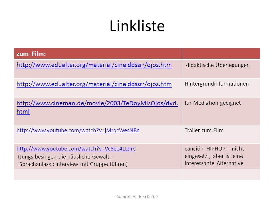 Linkliste zum Film: http://www.edualter.org/material/cineiddssrr/ojos.htm didaktische Überlegungen http://www.edualter.org/material/cineiddssrr/ojos.htm Hintergrundinformationen http://www.cineman.de/movie/2003/TeDoyMisOjos/dvd.
