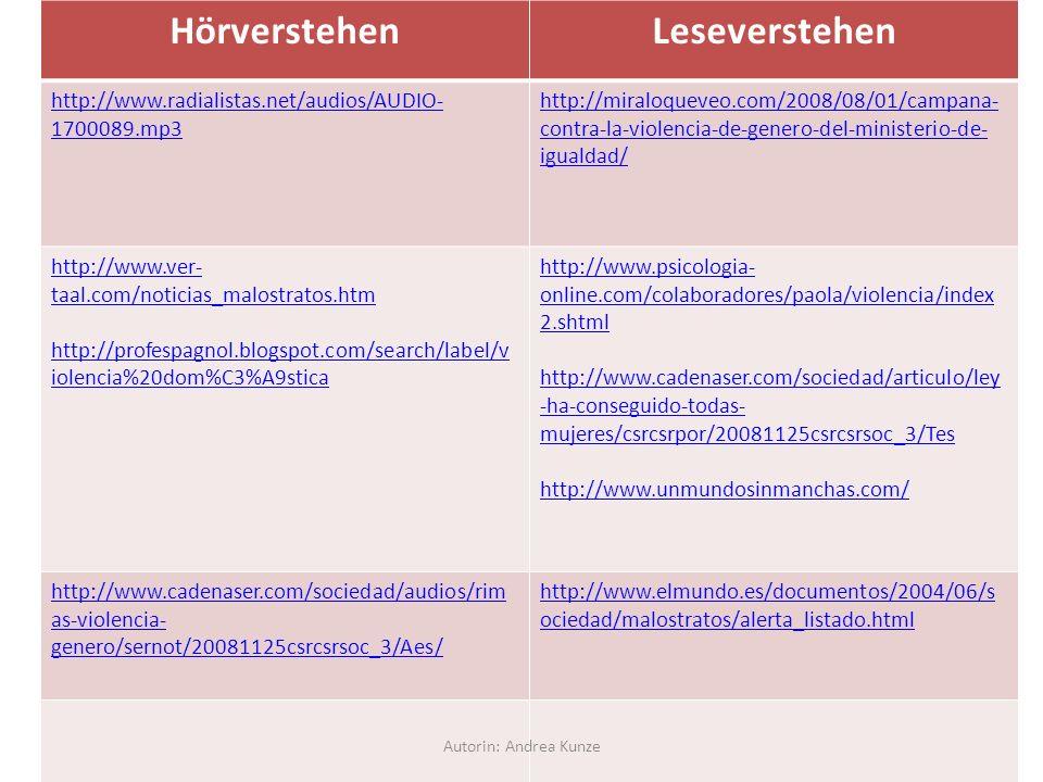 HörverstehenLeseverstehen http://www.radialistas.net/audios/AUDIO- 1700089.mp3 http://miraloqueveo.com/2008/08/01/campana- contra-la-violencia-de-genero-del-ministerio-de- igualdad/ http://www.ver- taal.com/noticias_malostratos.htm http://profespagnol.blogspot.com/search/label/v iolencia%20dom%C3%A9stica http://www.psicologia- online.com/colaboradores/paola/violencia/index 2.shtml http://www.cadenaser.com/sociedad/articulo/ley -ha-conseguido-todas- mujeres/csrcsrpor/20081125csrcsrsoc_3/Tes http://www.unmundosinmanchas.com/ http://www.cadenaser.com/sociedad/audios/rim as-violencia- genero/sernot/20081125csrcsrsoc_3/Aes/ http://www.elmundo.es/documentos/2004/06/s ociedad/malostratos/alerta_listado.html Autorin: Andrea Kunze
