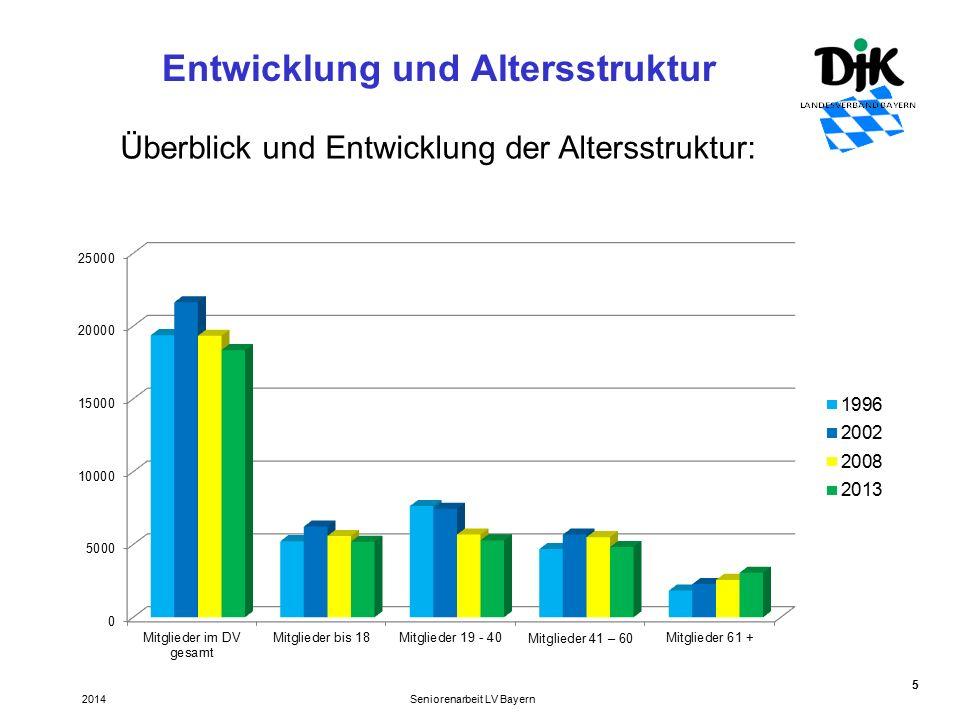 6 Entwicklung und Altersstruktur Seniorenarbeit LV Bayern2014 Erkenntnisse aus den Zahlen: Wir verlieren Vereine und Mitglieder