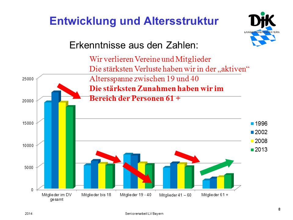 """8 Entwicklung und Altersstruktur Seniorenarbeit LV Bayern2014 Erkenntnisse aus den Zahlen: Wir verlieren Vereine und Mitglieder Die stärksten Verluste haben wir in der """"aktiven Altersspanne zwischen 19 und 40 Die stärksten Zunahmen haben wir im Bereich der Personen 61 +"""