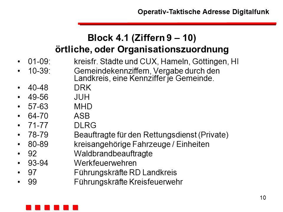 Operativ-Taktische Adresse Digitalfunk 10 01-09:kreisfr.