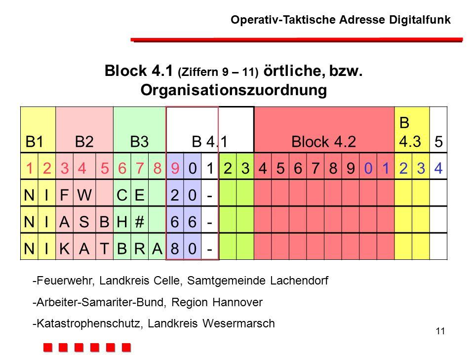 Operativ-Taktische Adresse Digitalfunk 11 Block 4.1 (Ziffern 9 – 11) örtliche, bzw.