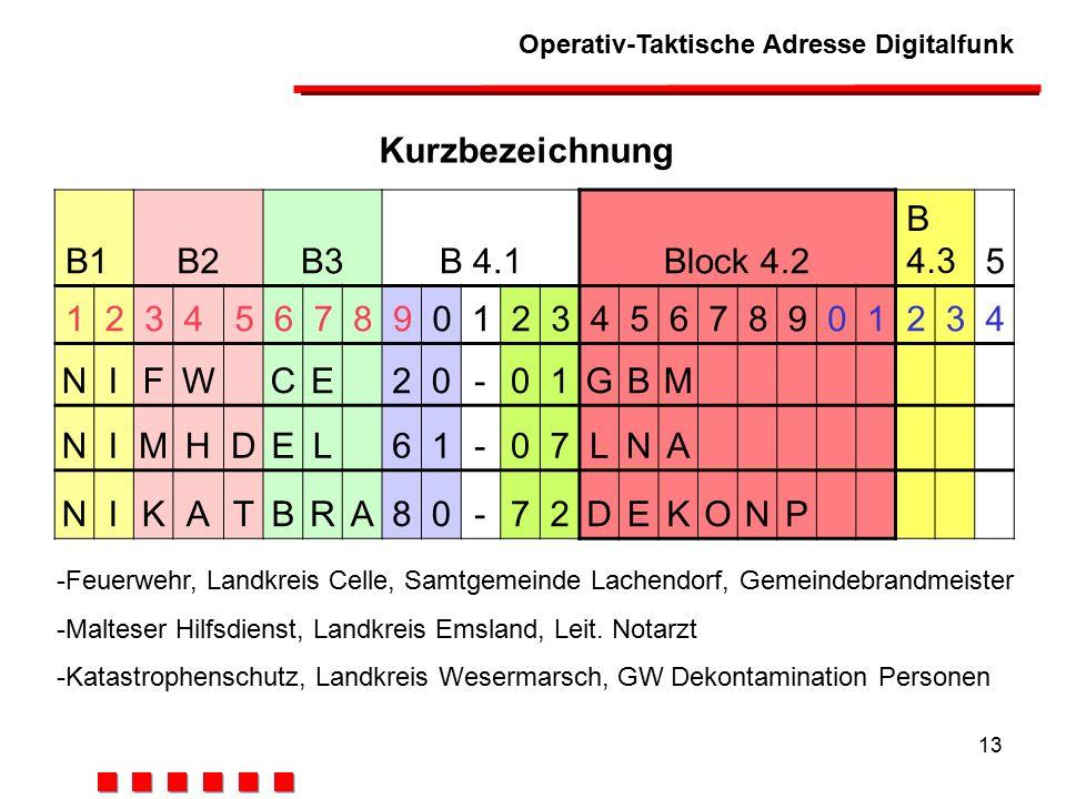 Operativ-Taktische Adresse Digitalfunk 13 Kurzbezeichnung B1B2B3B 4.1Block 4.2 B 4.35 123456789012345678901234 NIFWCE20-01GBM NIMHDEL61-07LNA NIKATBRA80-72DEKONP -Feuerwehr, Landkreis Celle, Samtgemeinde Lachendorf, Gemeindebrandmeister -Malteser Hilfsdienst, Landkreis Emsland, Leit.