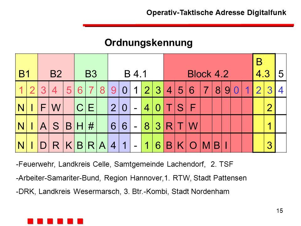 Operativ-Taktische Adresse Digitalfunk 15 Ordnungskennung B1B2B3B 4.1Block 4.2 B 4.35 123456789012345678901234 NIFWCE20-40TSF2 NIASBH#66-83RTW1 NIDRKBRA41-16BKOMBI3 -Feuerwehr, Landkreis Celle, Samtgemeinde Lachendorf, 2.