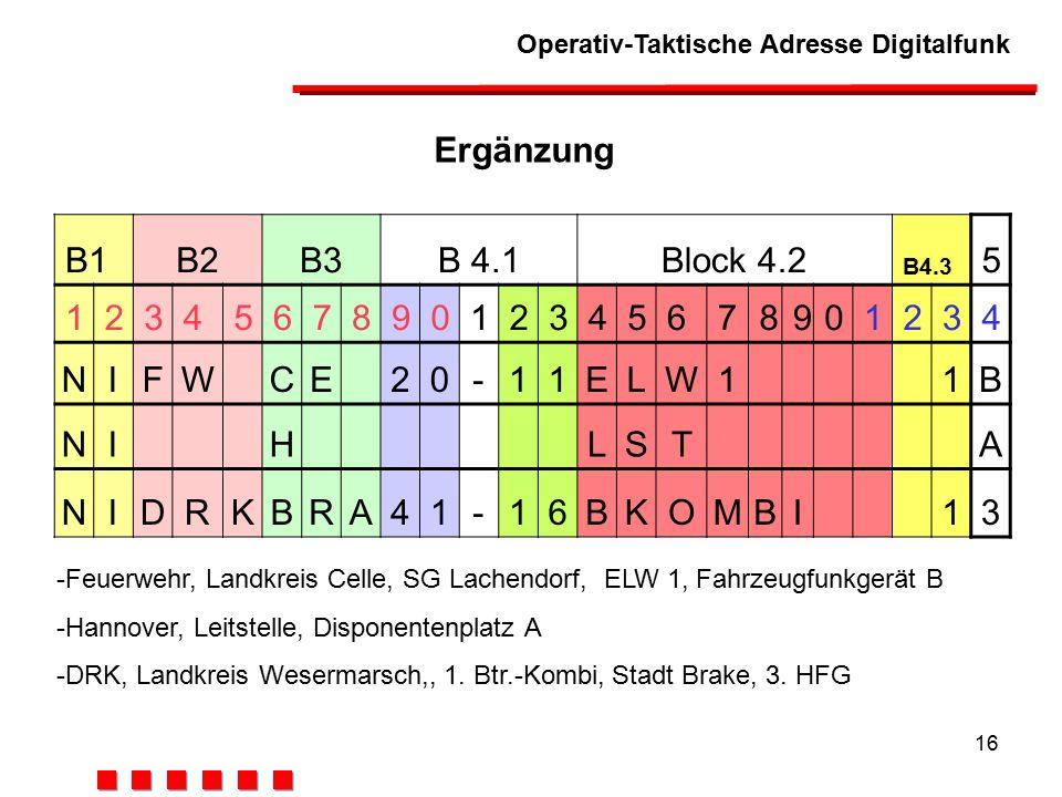 Operativ-Taktische Adresse Digitalfunk 16 Ergänzung B1B2B3B 4.1Block 4.2 B4.3 5 123456789012345678901234 NIFWCE20-11ELW11B NIHLSTA NIDRKBRA41-16BKOMBI13 -Feuerwehr, Landkreis Celle, SG Lachendorf, ELW 1, Fahrzeugfunkgerät B -Hannover, Leitstelle, Disponentenplatz A -DRK, Landkreis Wesermarsch,, 1.