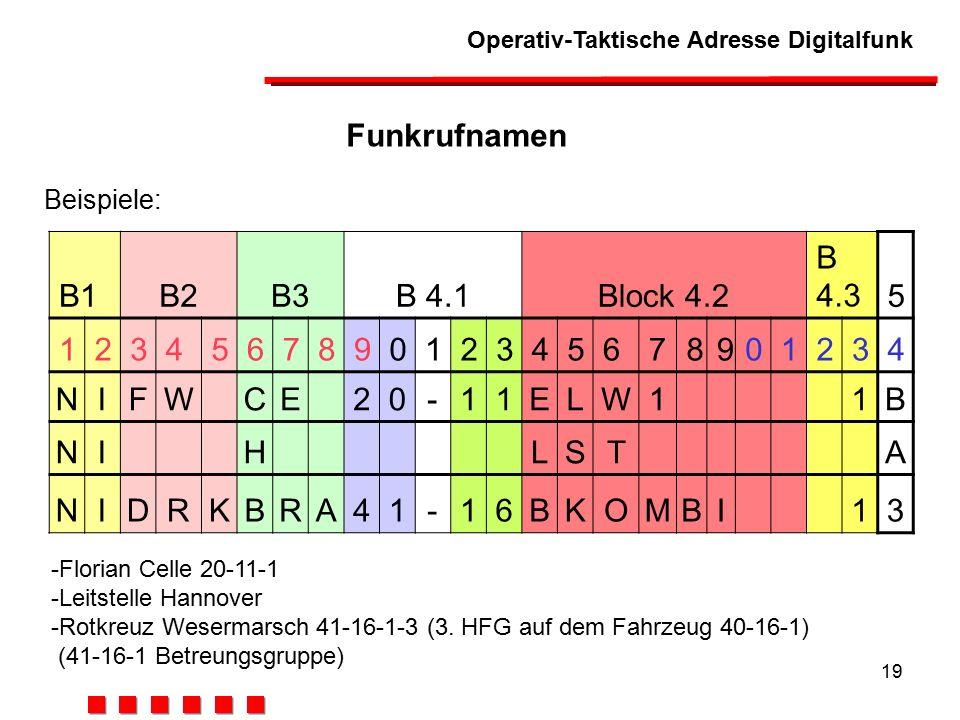 Operativ-Taktische Adresse Digitalfunk 19 B1B2B3B 4.1Block 4.2 B 4.35 123456789012345678901234 NIFWCE20-11ELW11B NIHLSTA NIDRKBRA41-16BKOMBI13 Funkrufnamen -Florian Celle 20-11-1 -Leitstelle Hannover -Rotkreuz Wesermarsch 41-16-1-3 (3.
