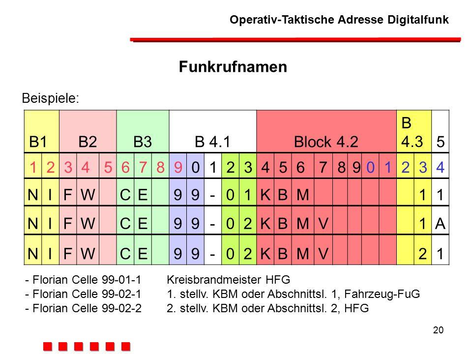 Operativ-Taktische Adresse Digitalfunk 20 Funkrufnamen B1B2B3B 4.1Block 4.2 B 4.35 123456789012345678901234 NIFWCE99-01KBM11 NIFWCE99-02KBMV1A NIFWCE99-02KBMV21 - Florian Celle 99-01-1Kreisbrandmeister HFG - Florian Celle 99-02-1 1.