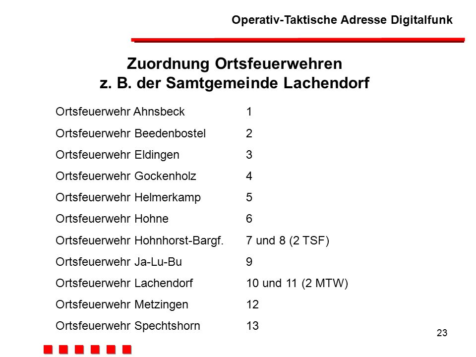 Operativ-Taktische Adresse Digitalfunk 23 Zuordnung Ortsfeuerwehren z.