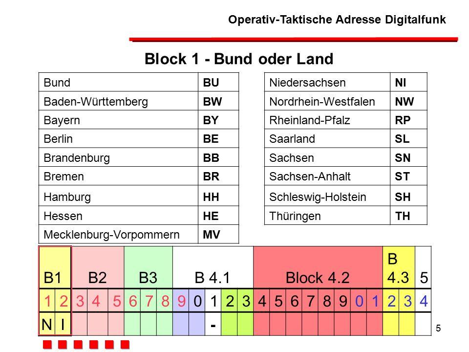 Operativ-Taktische Adresse Digitalfunk 5 Block 1 - Bund oder Land BundBUNiedersachsenNI Baden-WürttembergBWNordrhein-WestfalenNW BayernBYRheinland-PfalzRP BerlinBESaarlandSL BrandenburgBBSachsenSN BremenBRSachsen-AnhaltST HamburgHHSchleswig-HolsteinSH HessenHEThüringenTH Mecklenburg-VorpommernMV B1B2B3B 4.1Block 4.2 B 4.35 123456789012345678901234 NI -