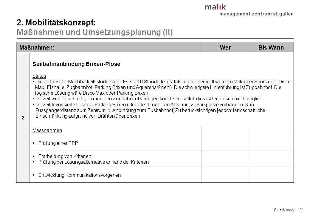 14© malik-mzsg Maßnahmen:WerBis Wann 2 Seilbahnanbindung Brixen-Plose Status Die technische Machbarkeitsstudie steht.