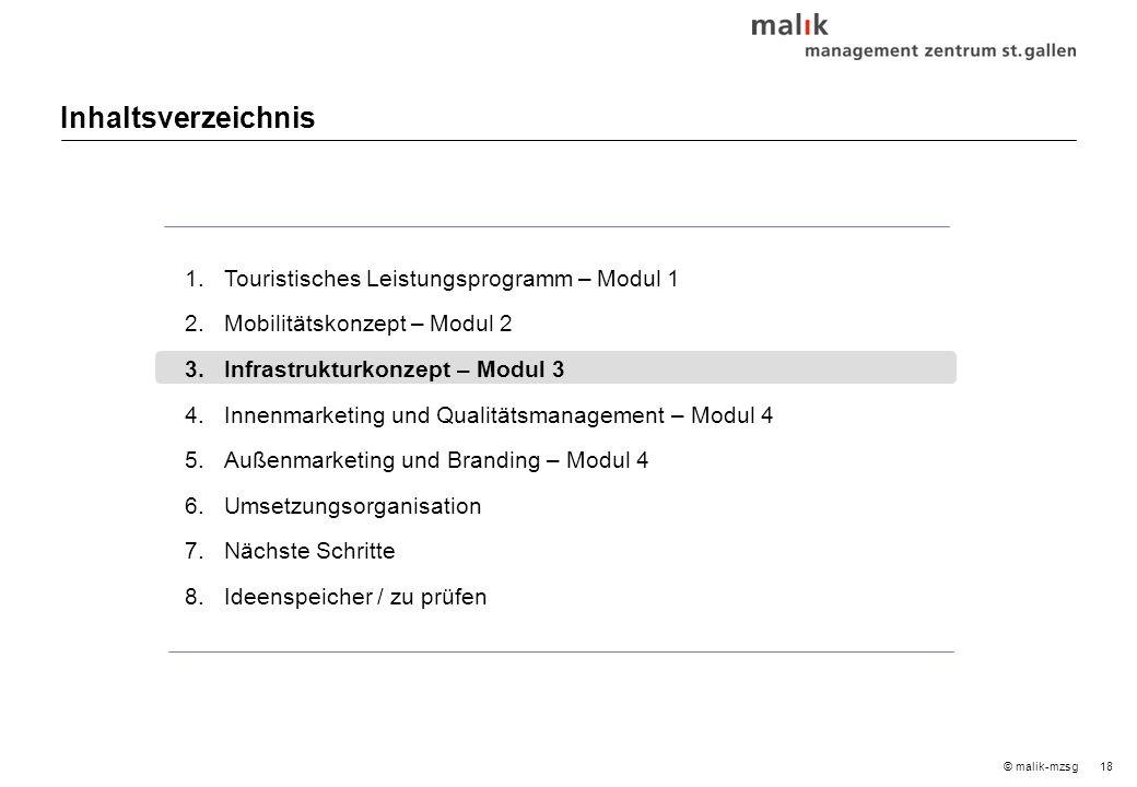 18© malik-mzsg Inhaltsverzeichnis 1.Touristisches Leistungsprogramm – Modul 1 2.Mobilitätskonzept – Modul 2 3.Infrastrukturkonzept – Modul 3 4.Innenmarketing und Qualitätsmanagement – Modul 4 5.Außenmarketing und Branding – Modul 4 6.Umsetzungsorganisation 7.Nächste Schritte 8.Ideenspeicher / zu prüfen