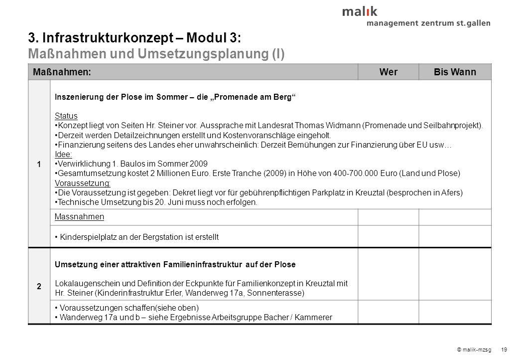 """19© malik-mzsg Maßnahmen:WerBis Wann 1 Inszenierung der Plose im Sommer – die """"Promenade am Berg Status Konzept liegt von Seiten Hr."""