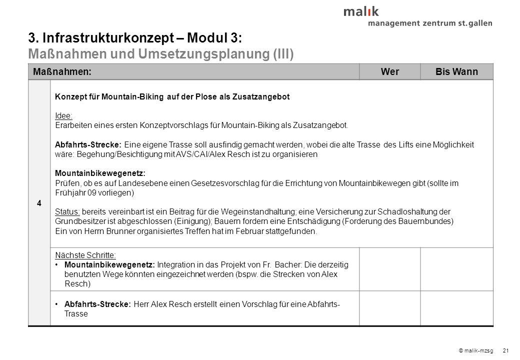 21© malik-mzsg Maßnahmen:WerBis Wann 4 Konzept für Mountain-Biking auf der Plose als Zusatzangebot Idee: Erarbeiten eines ersten Konzeptvorschlags für Mountain-Biking als Zusatzangebot.