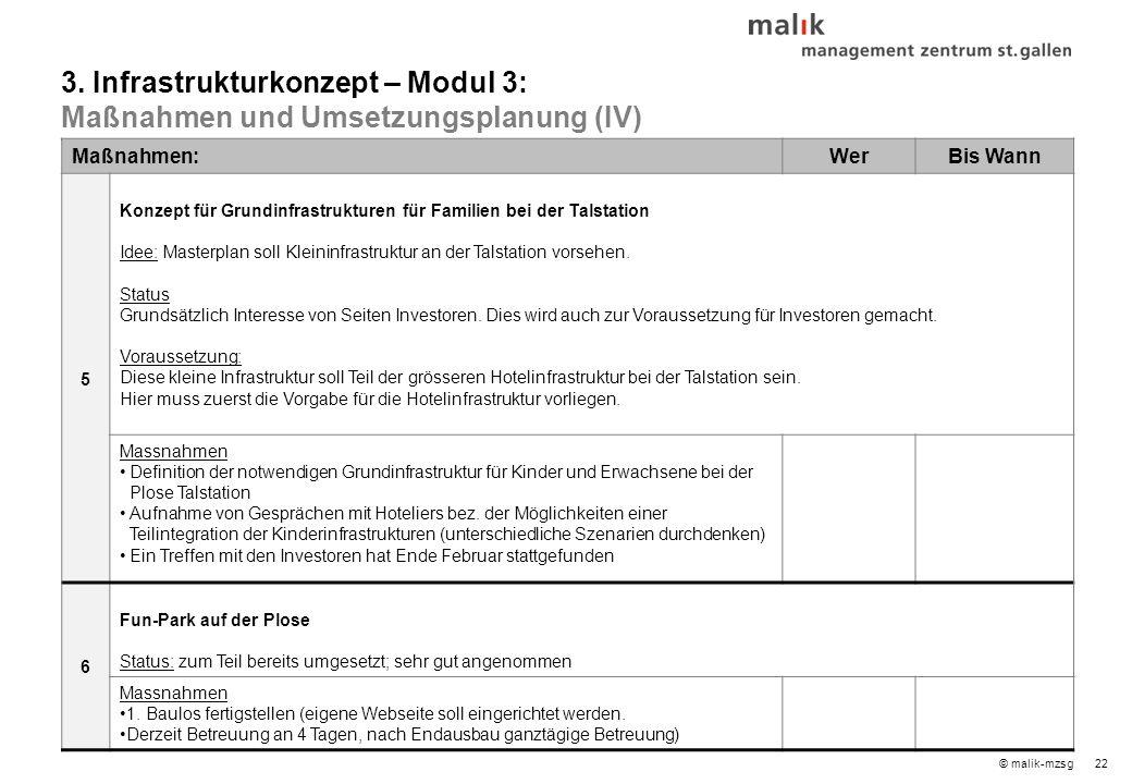 22© malik-mzsg Maßnahmen:WerBis Wann 5 Konzept für Grundinfrastrukturen für Familien bei der Talstation Idee: Masterplan soll Kleininfrastruktur an der Talstation vorsehen.