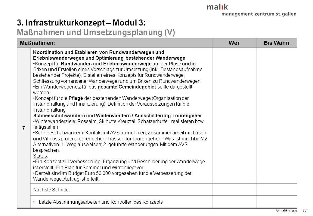 23© malik-mzsg Maßnahmen:WerBis Wann 7 Koordination und Etablieren von Rundwanderwegen und Erlebniswanderwegen und Optimierung bestehender Wanderwege Konzept für Rundwander- und Erlebniswanderwege auf der Plose und in Brixen und Erstellen eines Vorschlags zur Umsetzung (inkl.