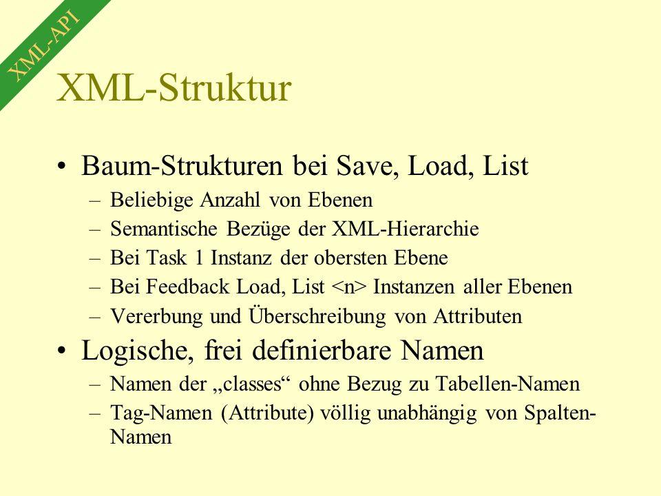 """XML-Struktur Baum-Strukturen bei Save, Load, List –Beliebige Anzahl von Ebenen –Semantische Bezüge der XML-Hierarchie –Bei Task 1 Instanz der obersten Ebene –Bei Feedback Load, List Instanzen aller Ebenen –Vererbung und Überschreibung von Attributen Logische, frei definierbare Namen –Namen der """"classes ohne Bezug zu Tabellen-Namen –Tag-Namen (Attribute) völlig unabhängig von Spalten- Namen XML-API"""